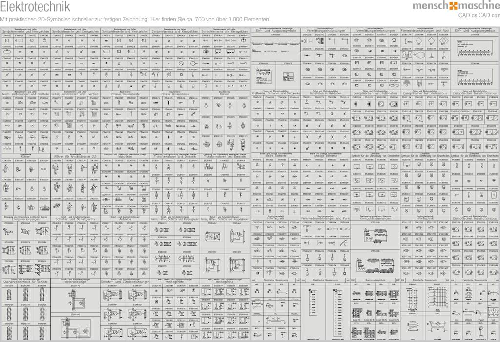Symbolbibliothek Elektrotechnik - über 3100 Symbole