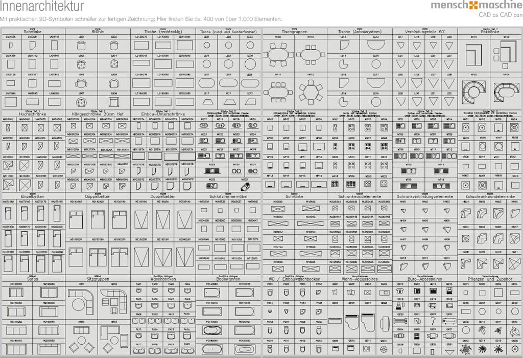 Innenarchitektur Cad symbolbibliothek innenarchitektur über 1 000 symbole